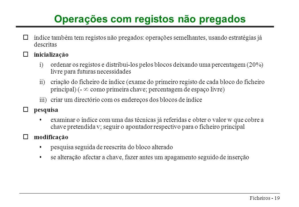 Operações com registos não pregados