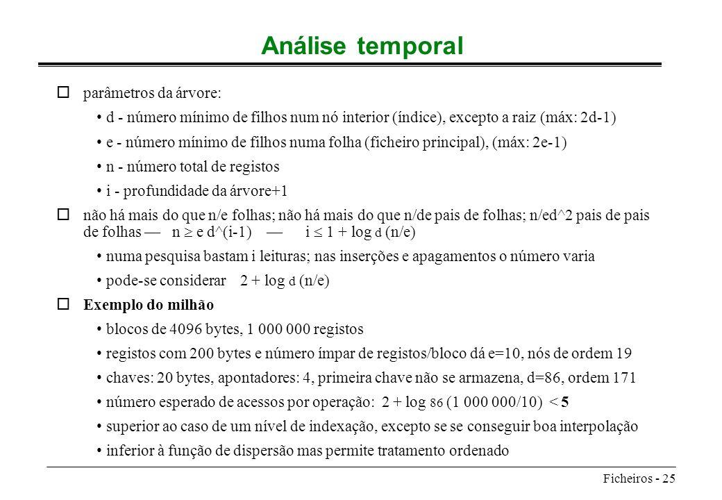 Análise temporal parâmetros da árvore: