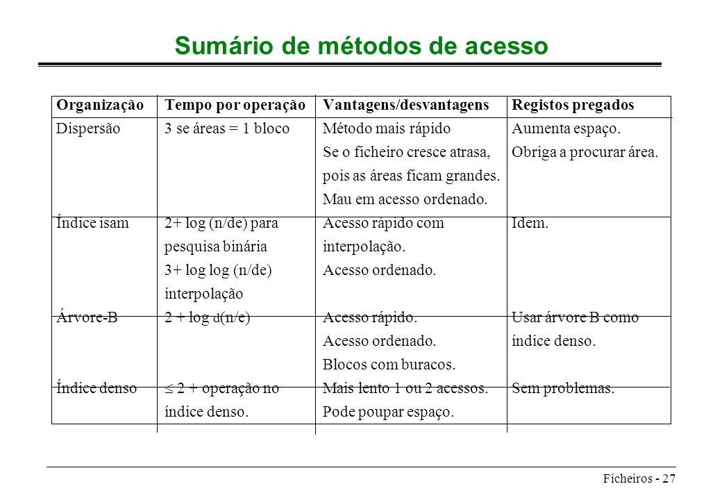 Sumário de métodos de acesso