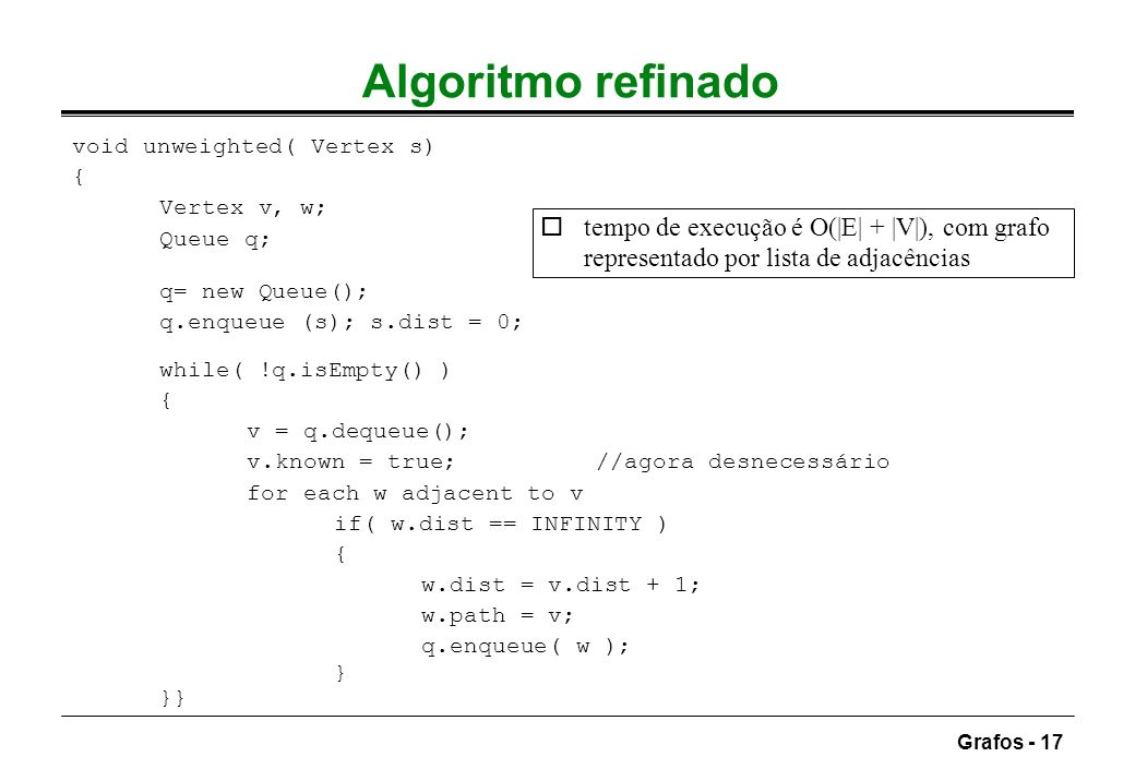 Algoritmo refinado void unweighted( Vertex s) { Vertex v, w; Queue q; q= new Queue(); q.enqueue (s); s.dist = 0;