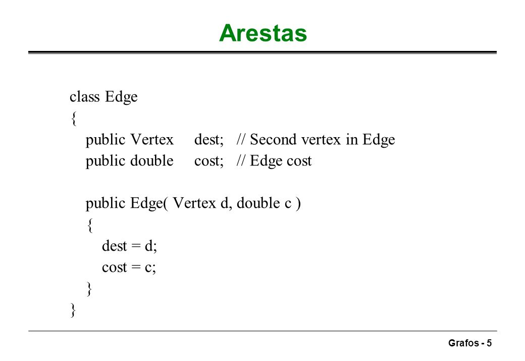 Arestas class Edge { public Vertex dest; // Second vertex in Edge