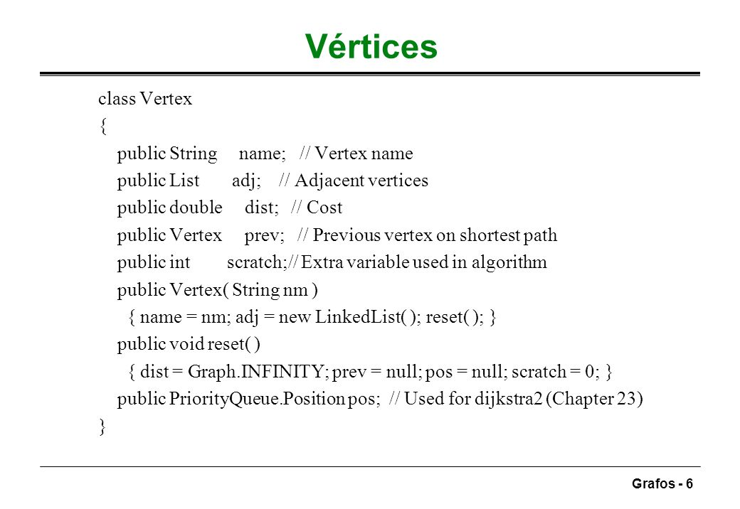 Vértices class Vertex { public String name; // Vertex name