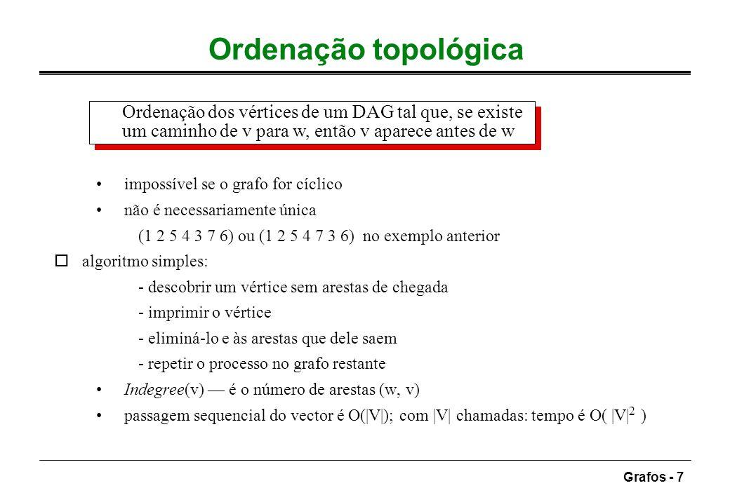 Ordenação topológicaOrdenação dos vértices de um DAG tal que, se existe um caminho de v para w, então v aparece antes de w.
