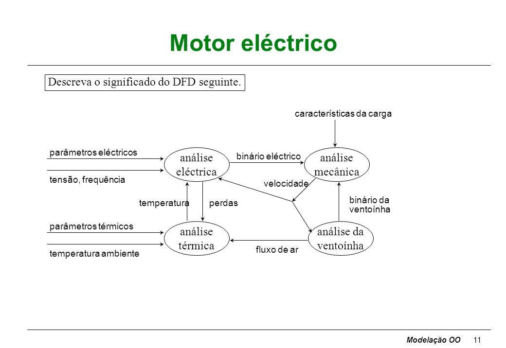 Motor eléctrico Descreva o significado do DFD seguinte. análise