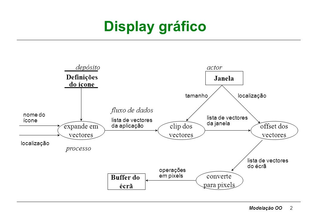 Display gráfico depósito actor Janela Definições do ícone