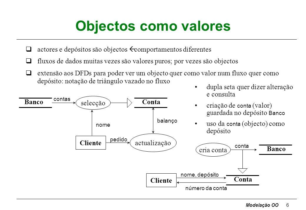 Objectos como valores actores e depósitos são objectos ß comportamentos diferentes.