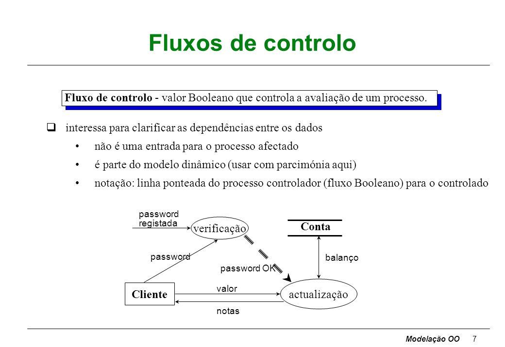 Fluxos de controlo Fluxo de controlo - valor Booleano que controla a avaliação de um processo.