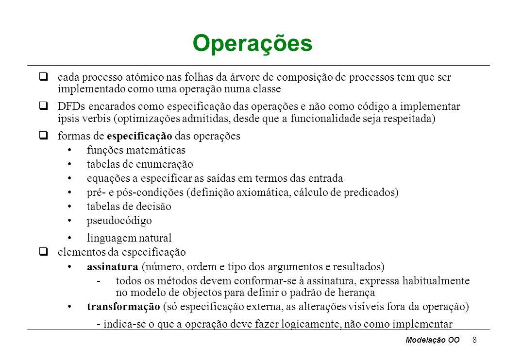 Operações cada processo atómico nas folhas da árvore de composição de processos tem que ser implementado como uma operação numa classe.