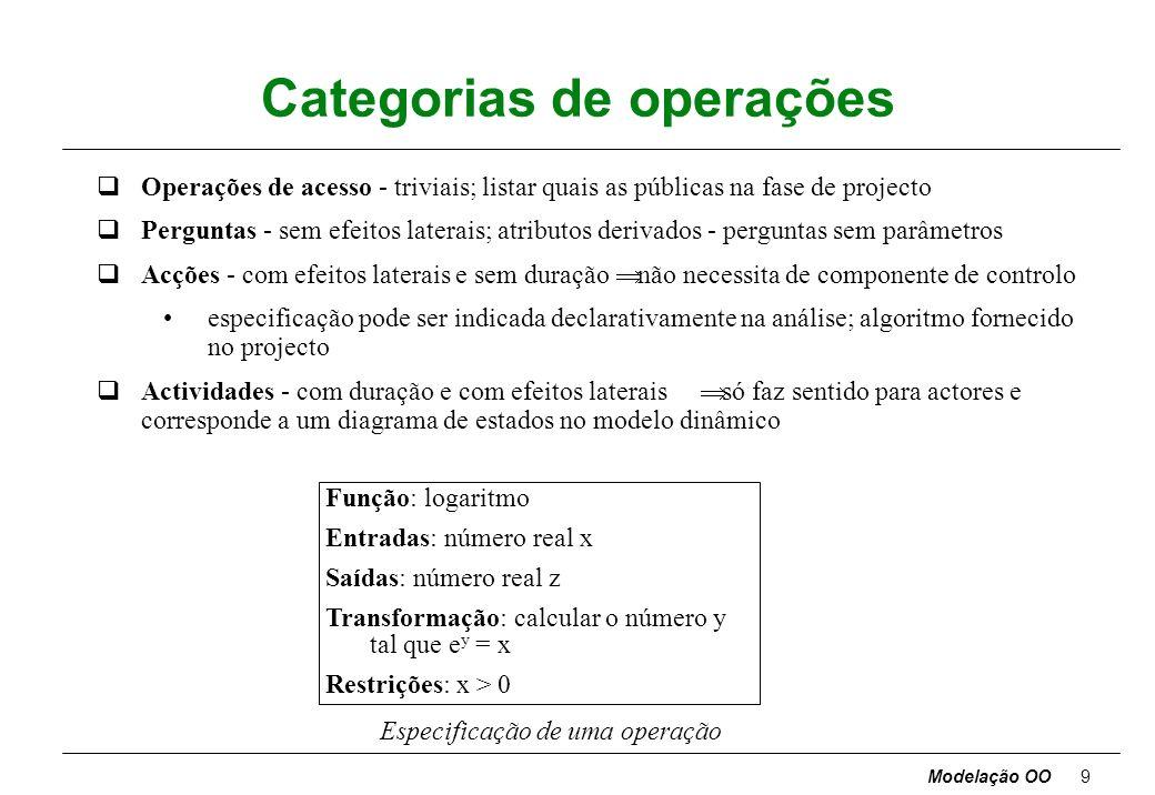 Categorias de operações