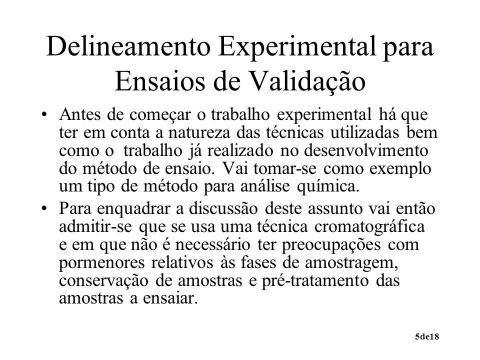 Delineamento Experimental para Ensaios de Validação
