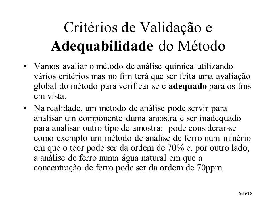 Critérios de Validação e Adequabilidade do Método