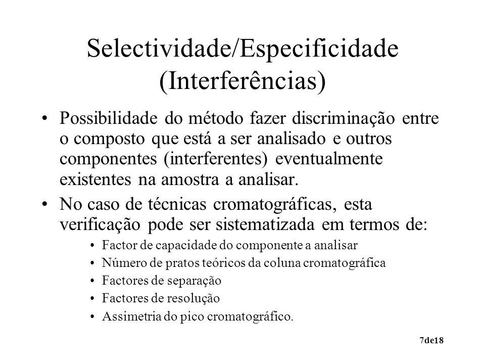 Selectividade/Especificidade (Interferências)