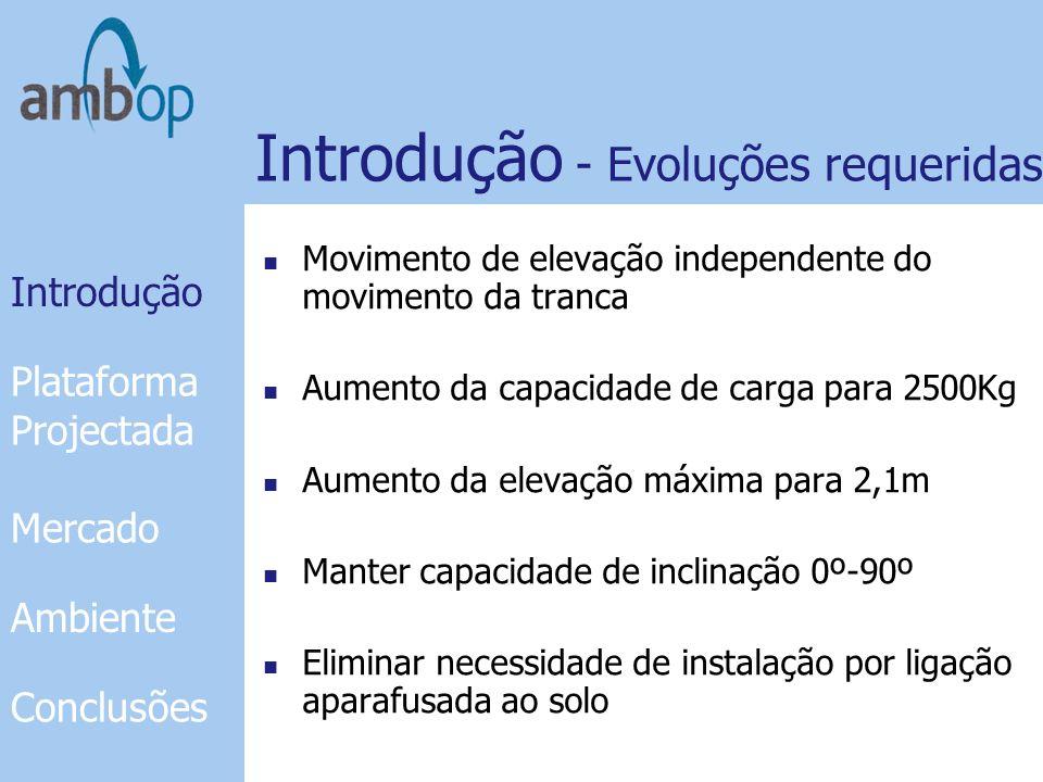 Introdução - Evoluções requeridas