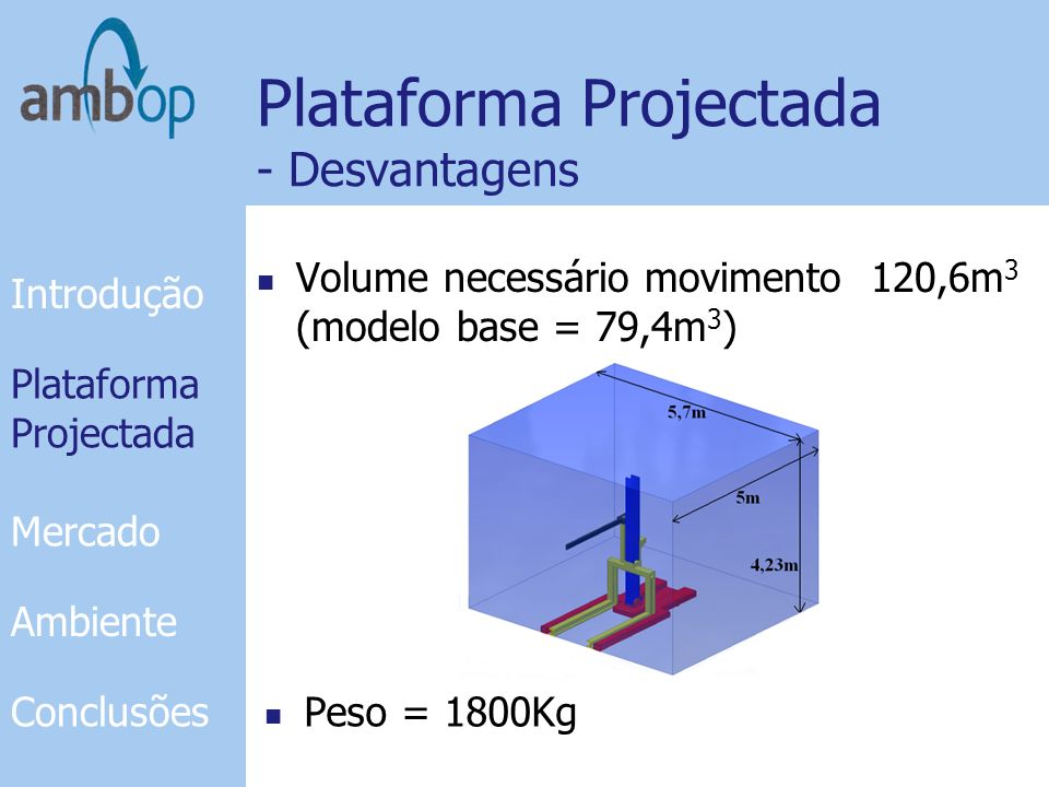 Plataforma Projectada - Desvantagens