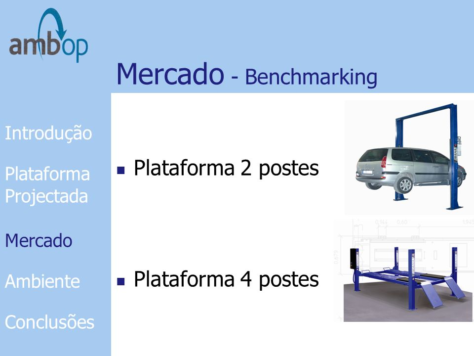 Mercado - Benchmarking