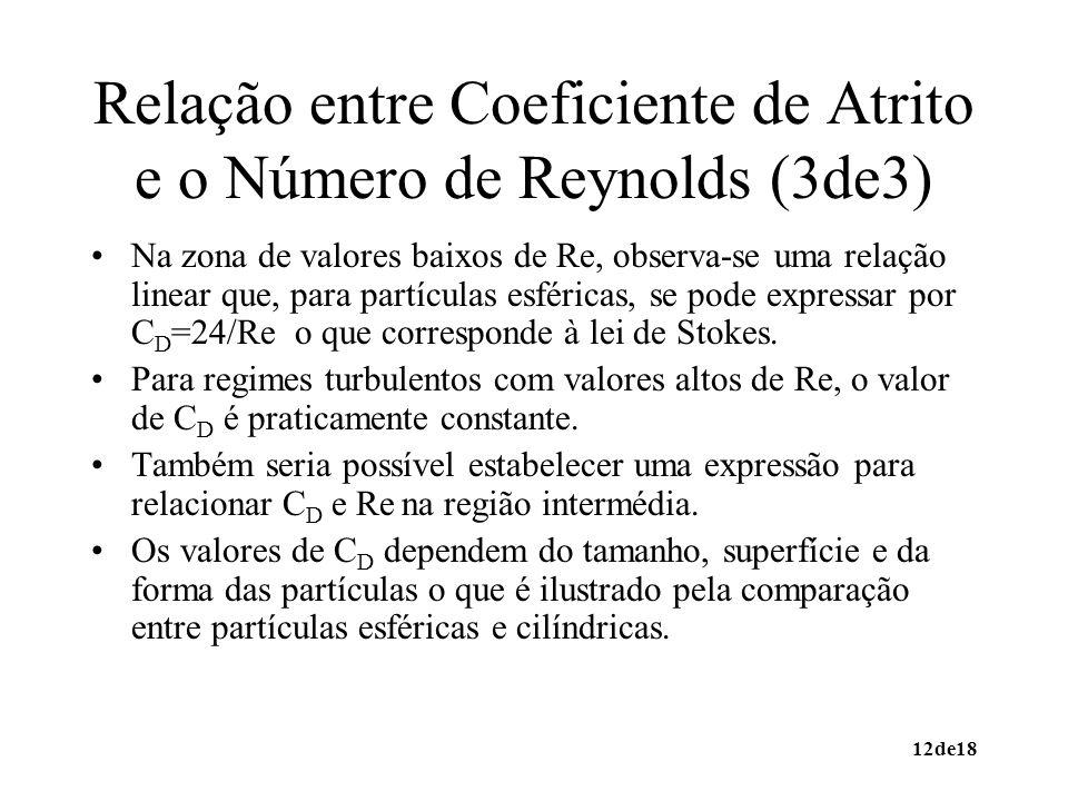 Relação entre Coeficiente de Atrito e o Número de Reynolds (3de3)