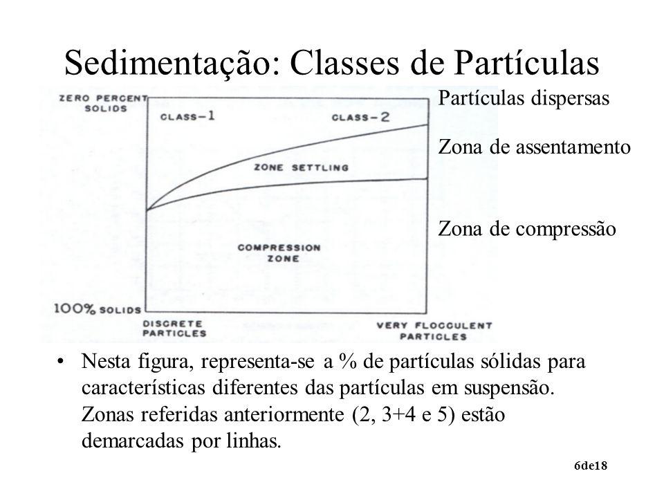 Sedimentação: Classes de Partículas