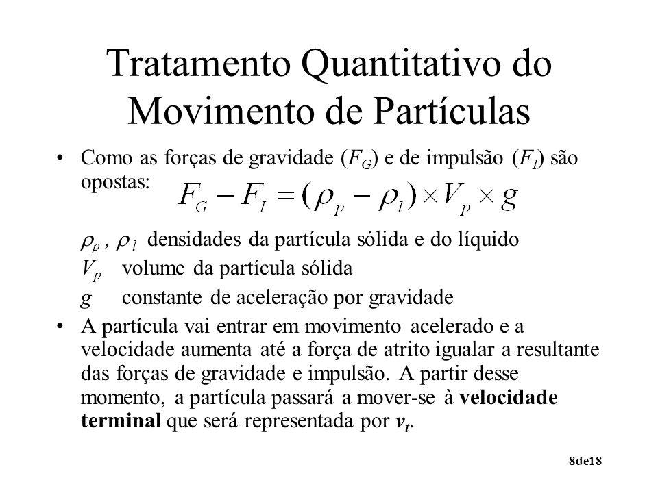 Tratamento Quantitativo do Movimento de Partículas