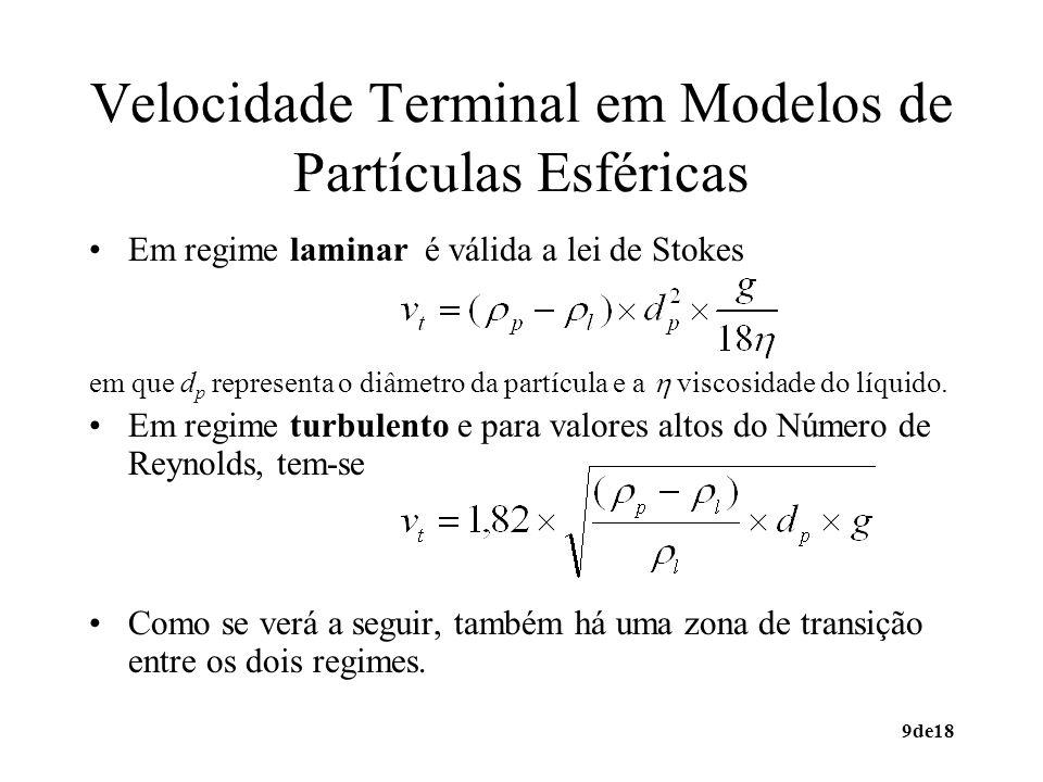 Velocidade Terminal em Modelos de Partículas Esféricas