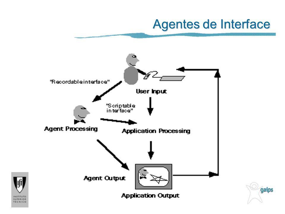 Agentes de Interface