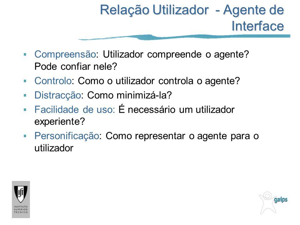 Relação Utilizador - Agente de Interface