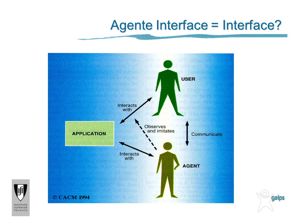 Agente Interface = Interface