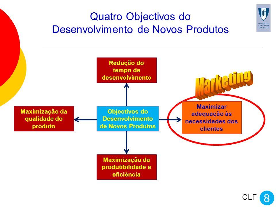 Quatro Objectivos do Desenvolvimento de Novos Produtos