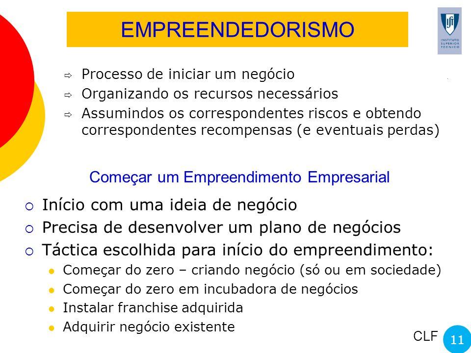 Começar um Empreendimento Empresarial