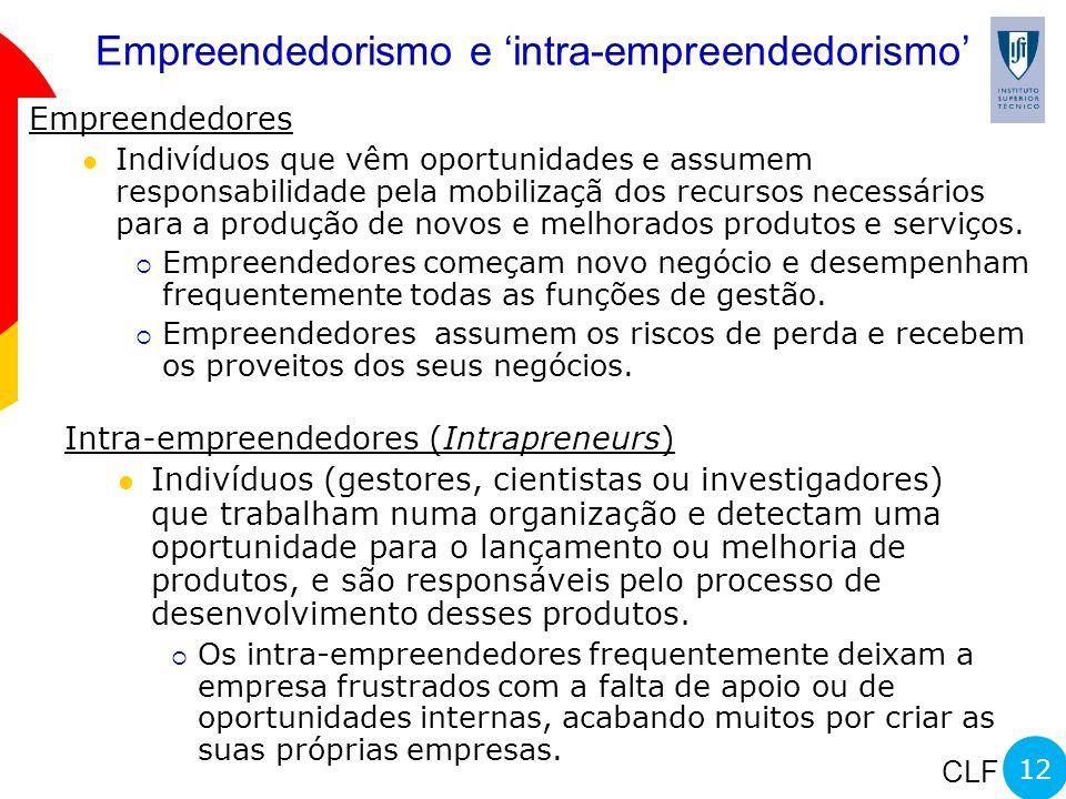 Empreendedorismo e 'intra-empreendedorismo'