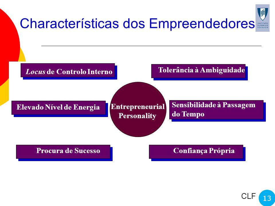 Characterísticas dos Empreendedores