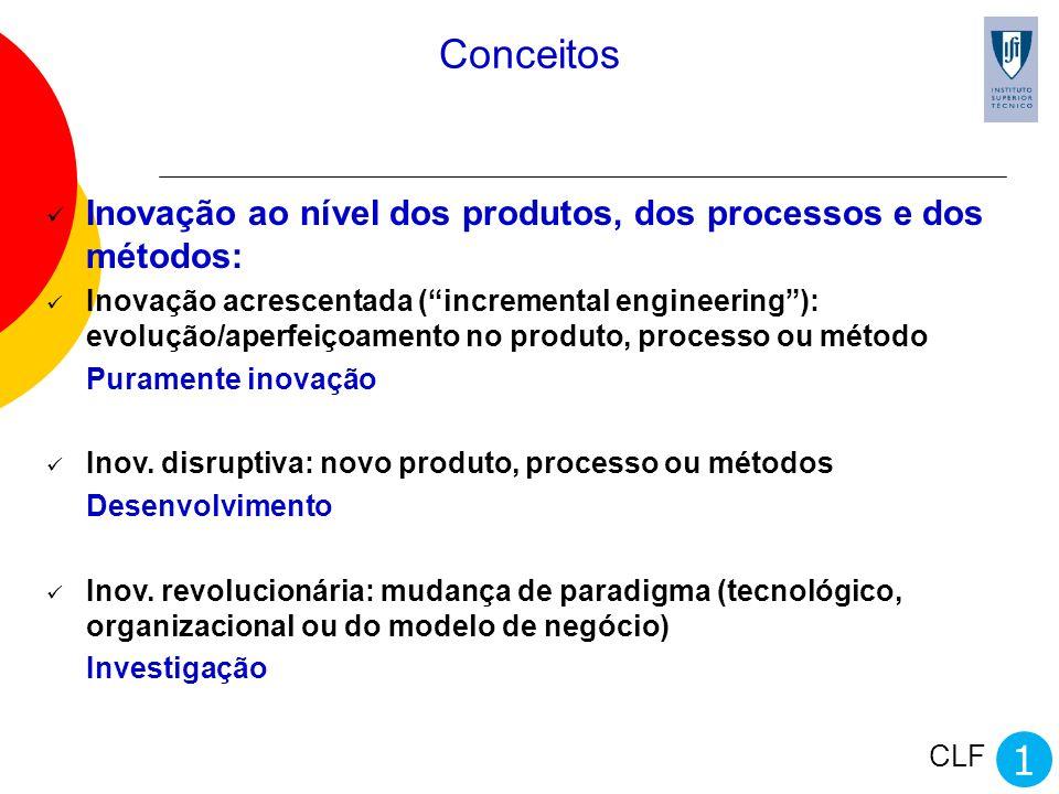Conceitos Inovação ao nível dos produtos, dos processos e dos métodos:
