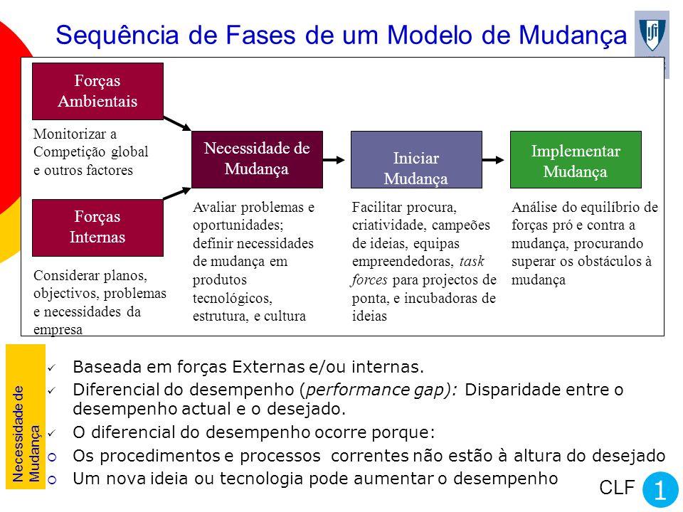 Sequência de Fases de um Modelo de Mudança