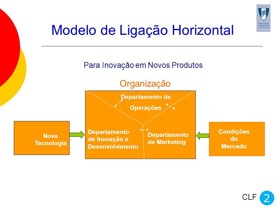 Modelo de Ligação Horizontal
