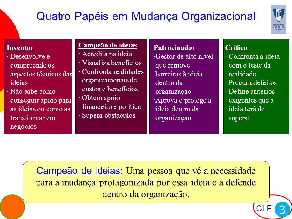 Quatro Papéis em Mudança Organizacional