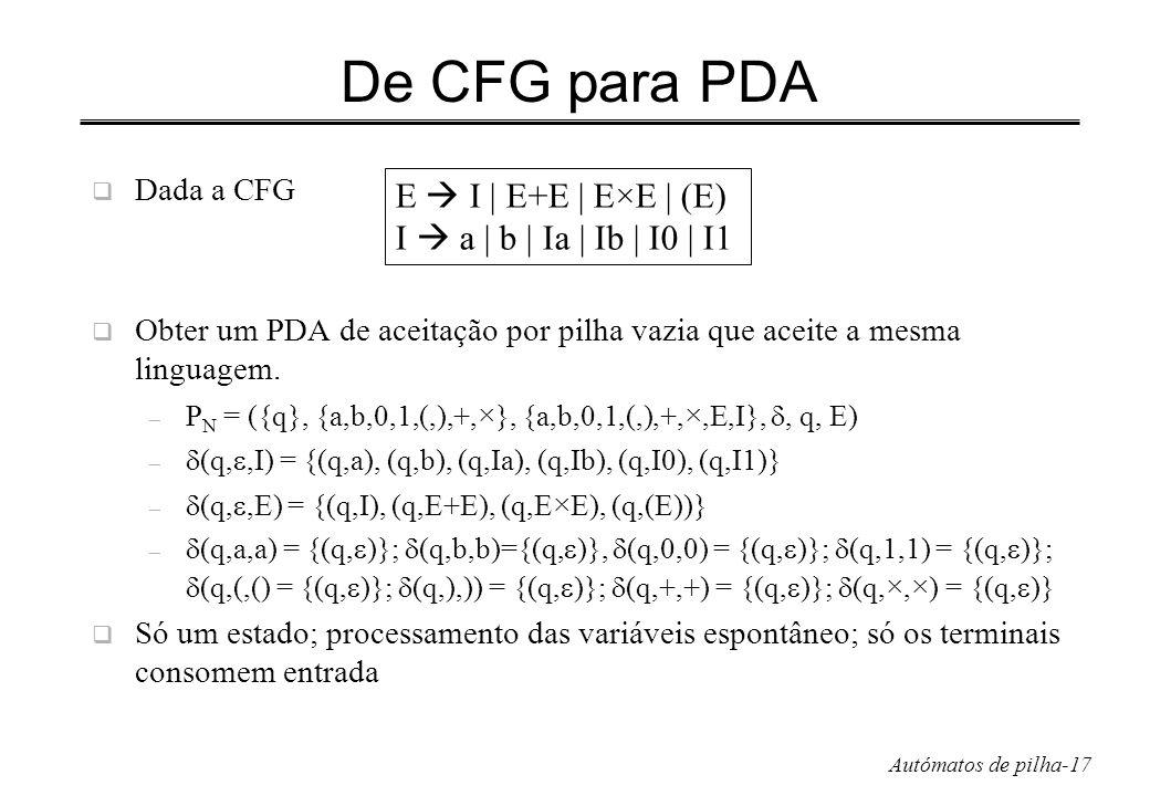 De CFG para PDA E  I | E+E | E×E | (E) I  a | b | Ia | Ib | I0 | I1