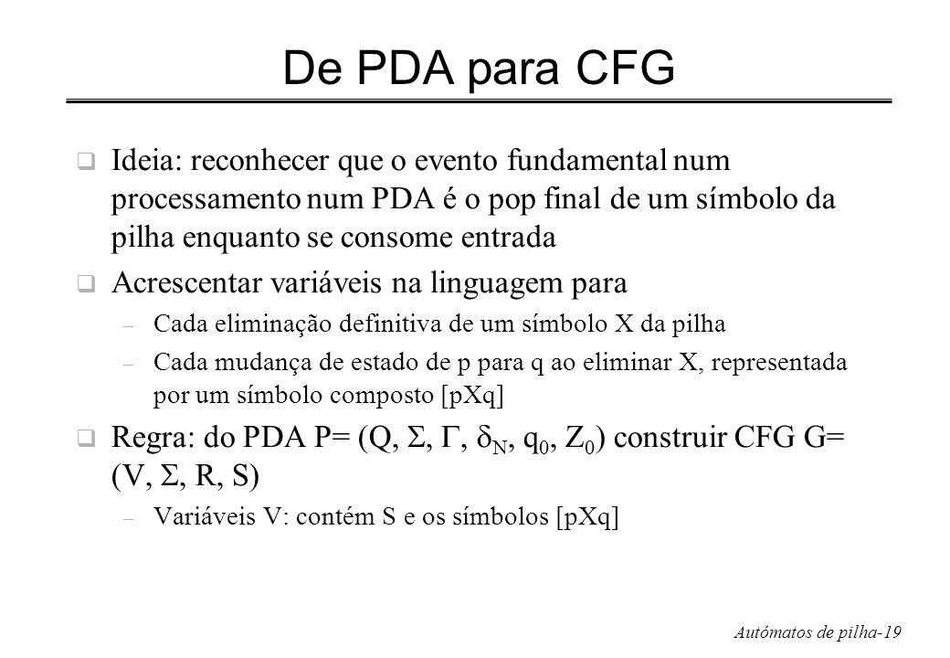 De PDA para CFG Ideia: reconhecer que o evento fundamental num processamento num PDA é o pop final de um símbolo da pilha enquanto se consome entrada.