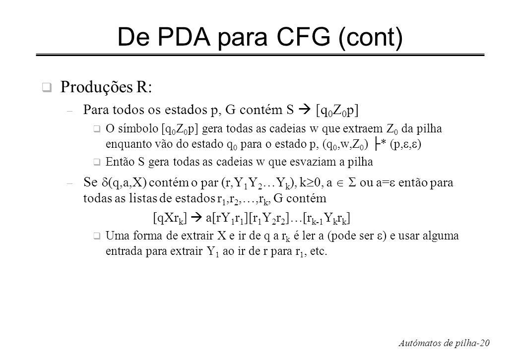 De PDA para CFG (cont) Produções R: