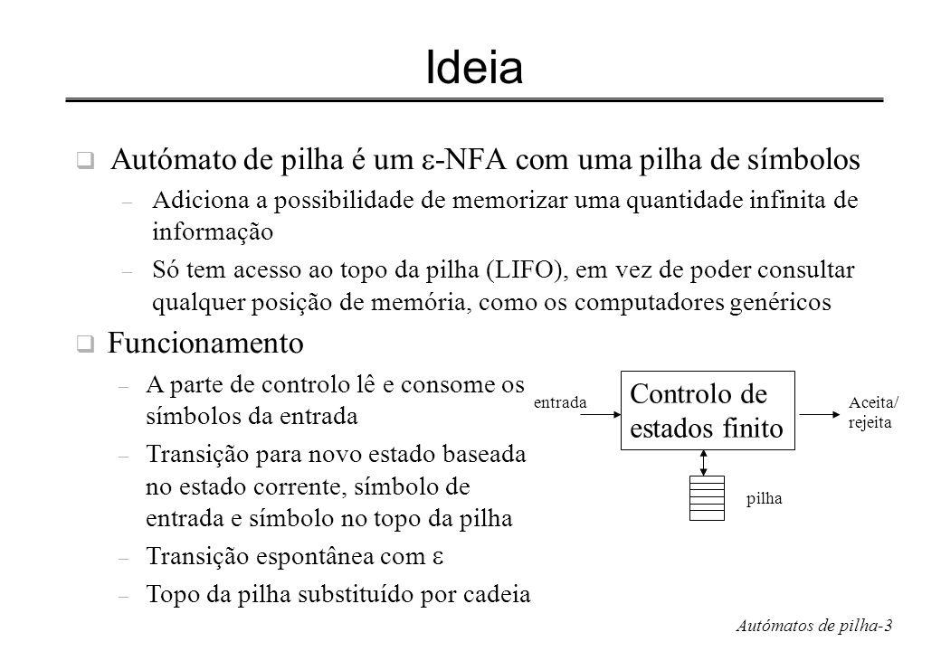 Ideia Autómato de pilha é um -NFA com uma pilha de símbolos