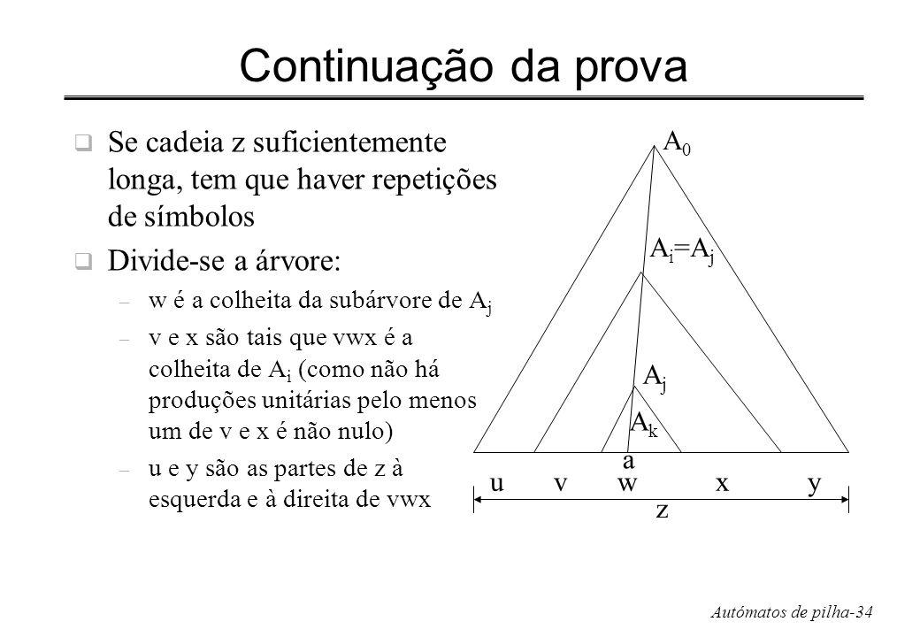 Continuação da prova Se cadeia z suficientemente longa, tem que haver repetições de símbolos. Divide-se a árvore: