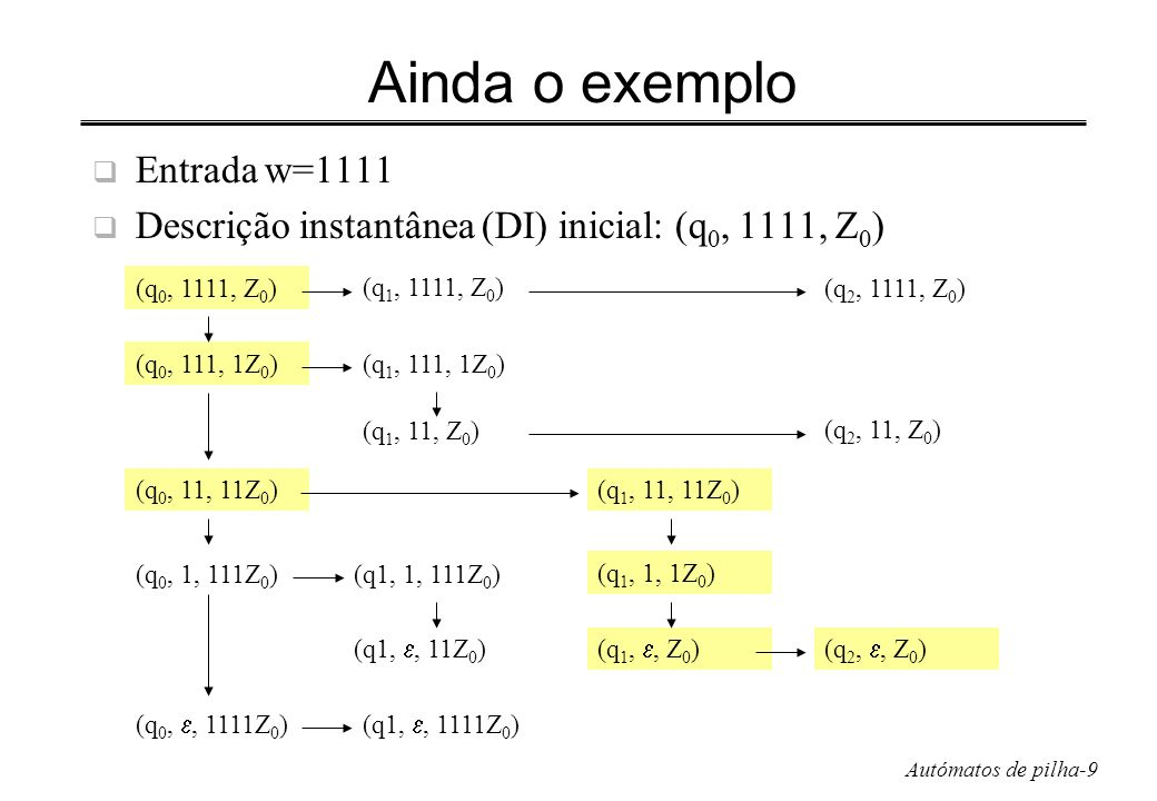Ainda o exemplo Entrada w=1111