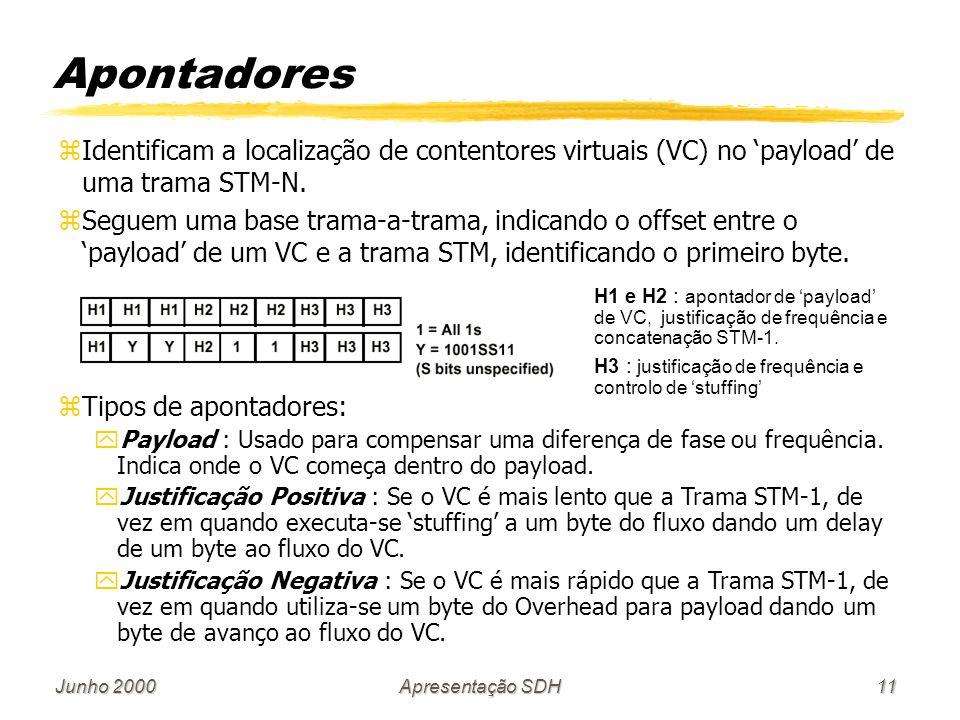Apontadores Identificam a localização de contentores virtuais (VC) no 'payload' de uma trama STM-N.