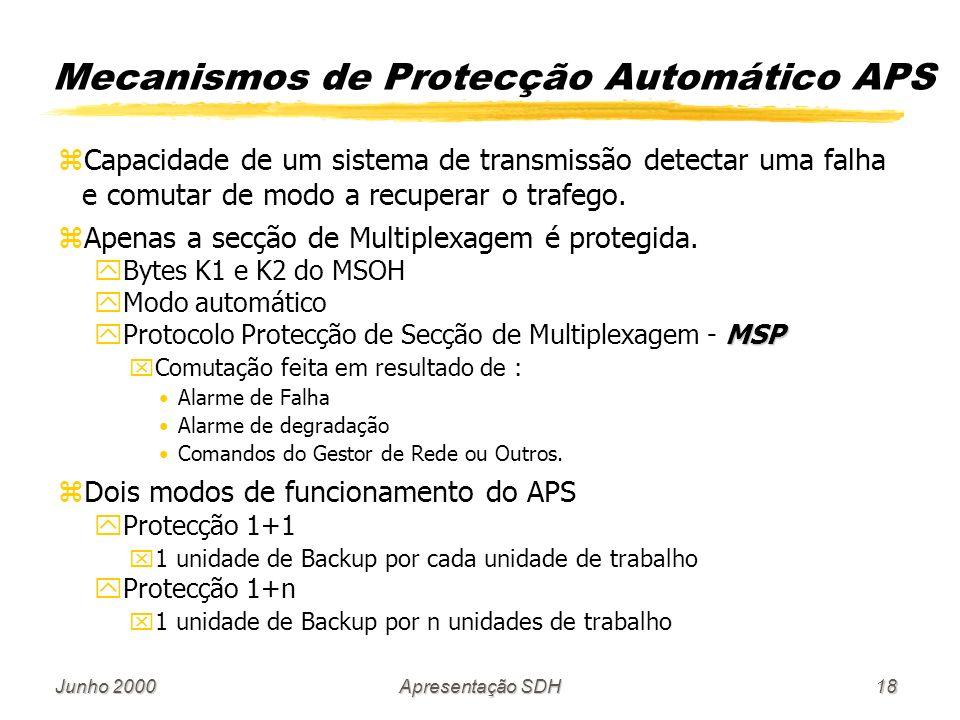 Mecanismos de Protecção Automático APS