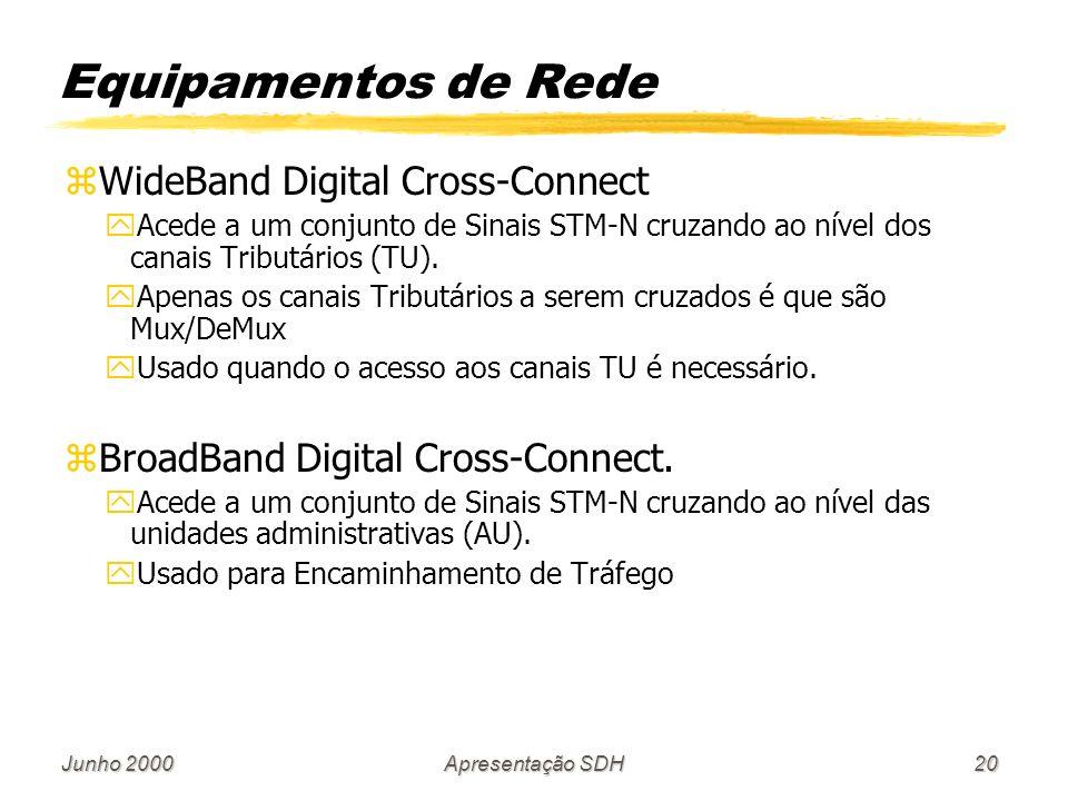 Equipamentos de Rede WideBand Digital Cross-Connect