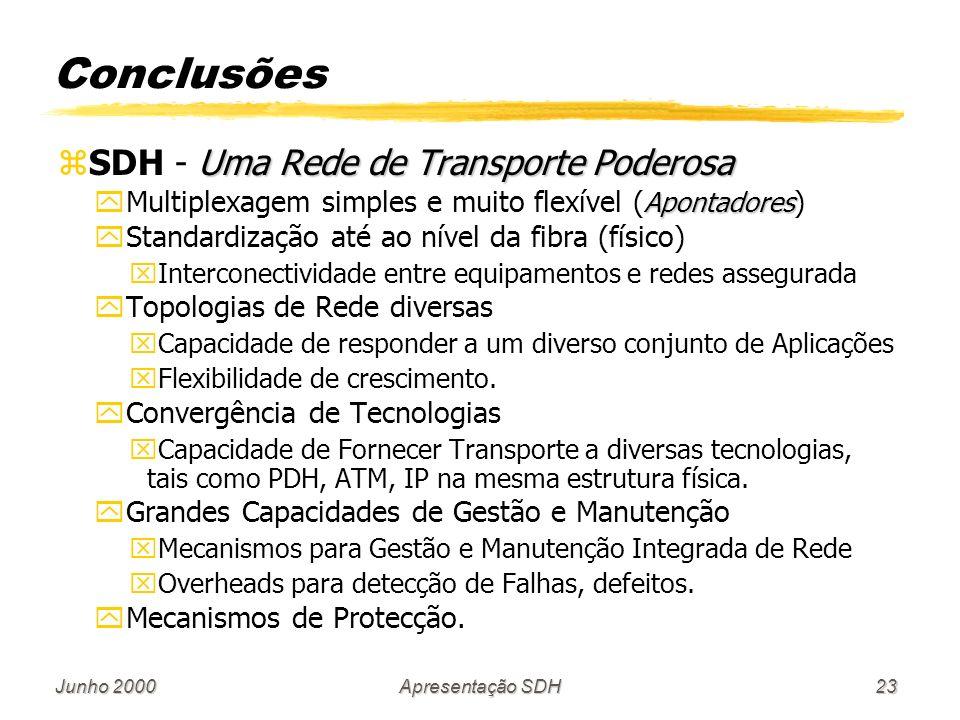 Conclusões SDH - Uma Rede de Transporte Poderosa