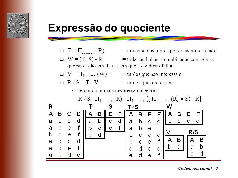 Expressão do quociente
