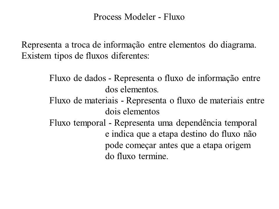 Process Modeler - Fluxo
