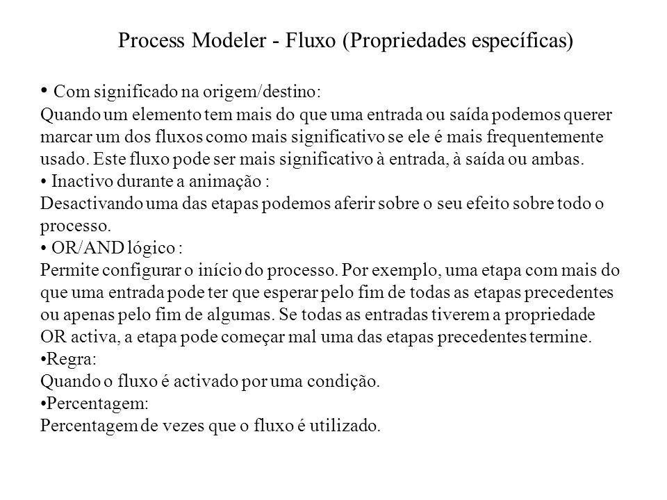 Process Modeler - Fluxo (Propriedades específicas)