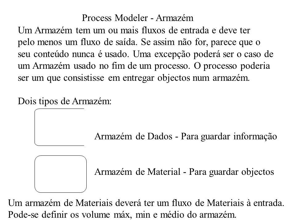 Process Modeler - Armazém