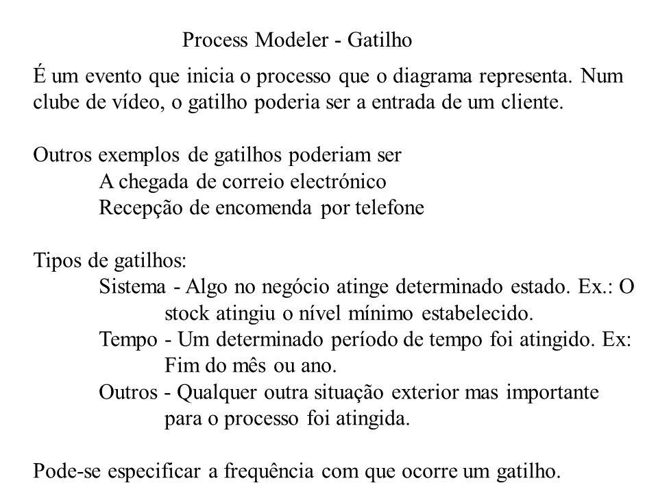 Process Modeler - Gatilho