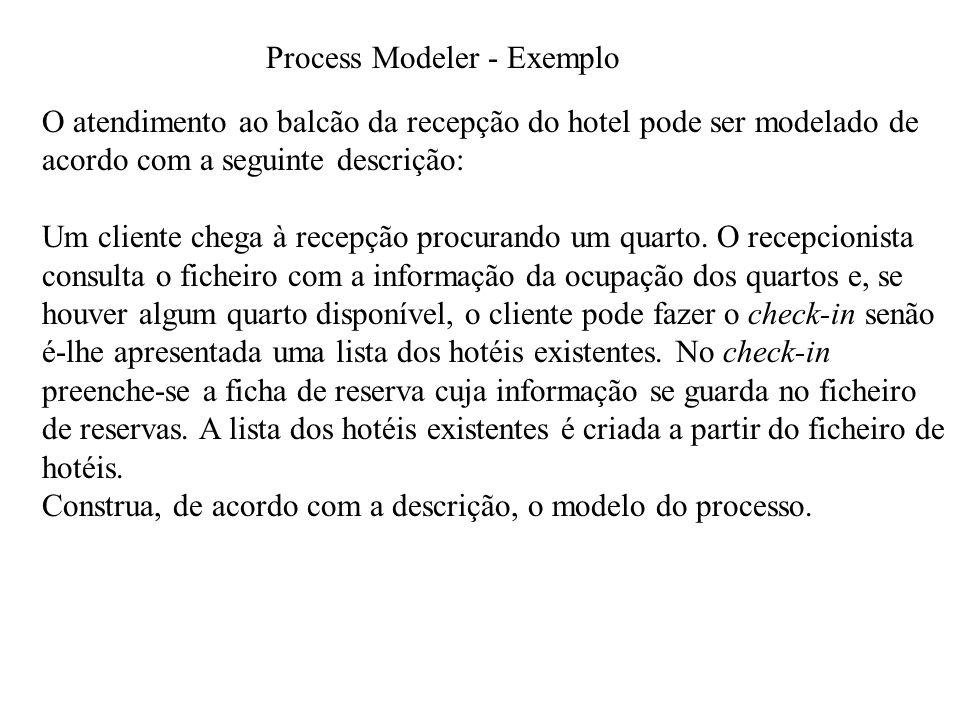 Process Modeler - Exemplo